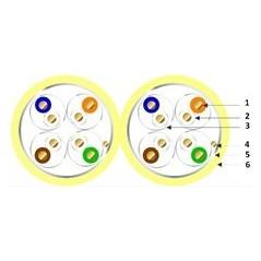 Câble 2X4 paires F/FTP CAT.6a AWG24 LSZH le mètre- par touret de 500MT NEXANS CABLES CUIVRE 1,30€CABLES CUIVRE